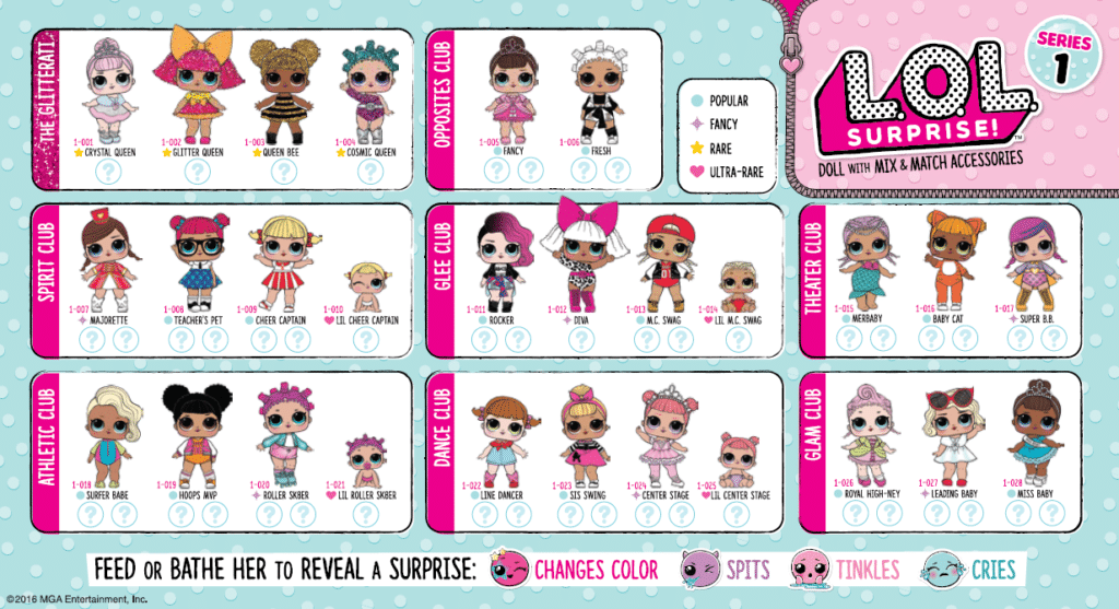 Lil Outrageous Littles Lol Surprise Dolls Beginner S Guide