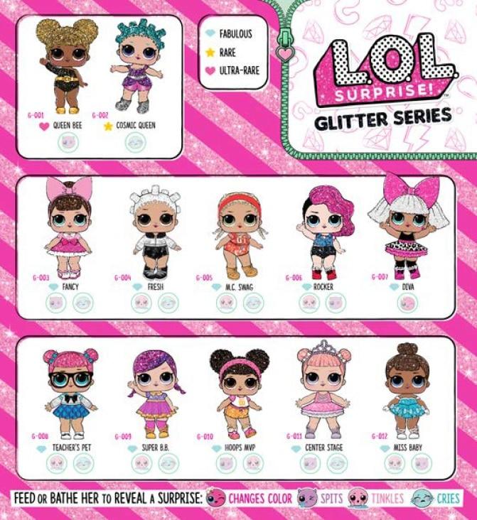 Lol Surprise Glitter Series Guide Lotta Lol